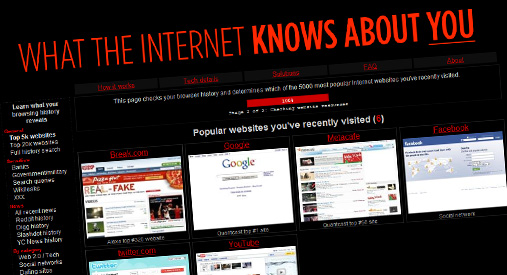 what-the-internet-knows-about-you