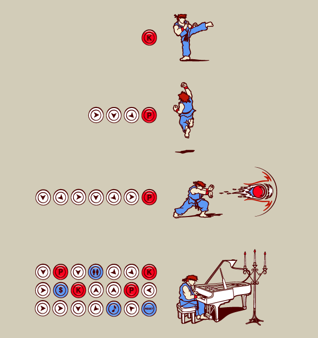 street-fighter-ryu-combo